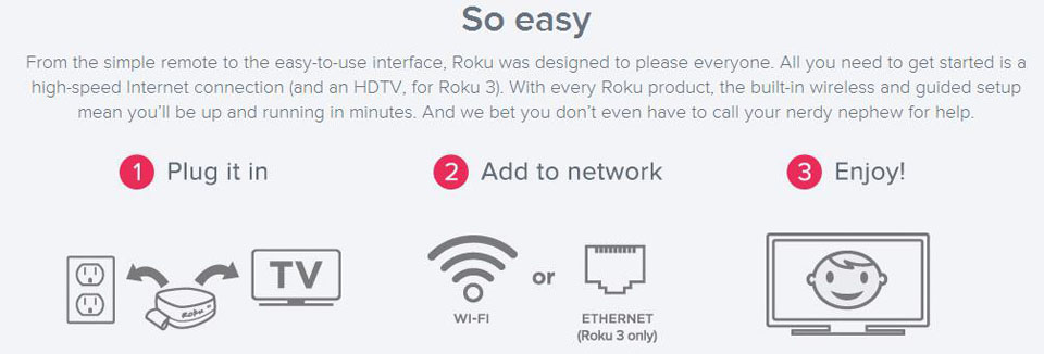 Roku Instructions