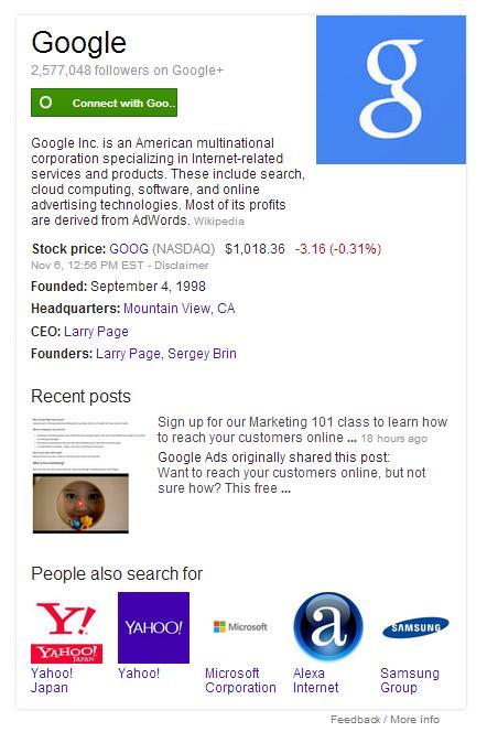 Google shmoogle