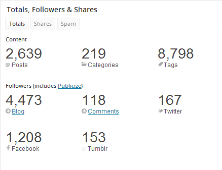 followers_8-14-14