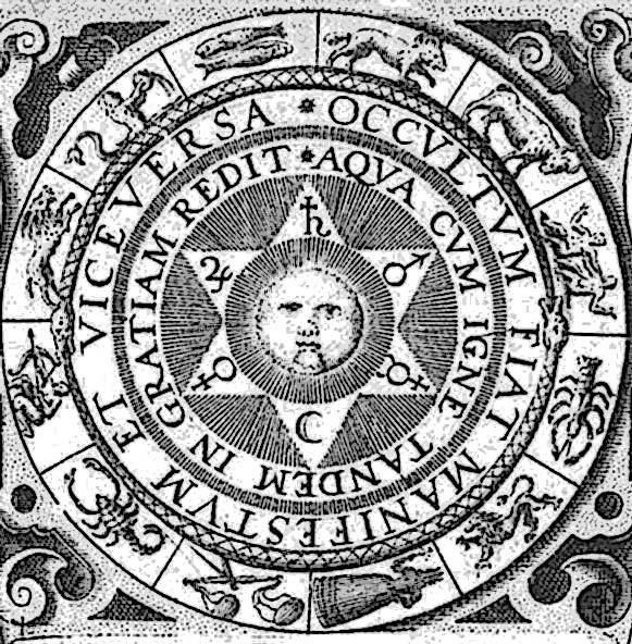 Astrological signs by J. D. Mylius