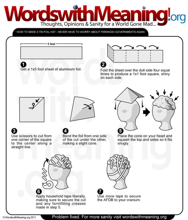 aluminum-foil-hat_directions