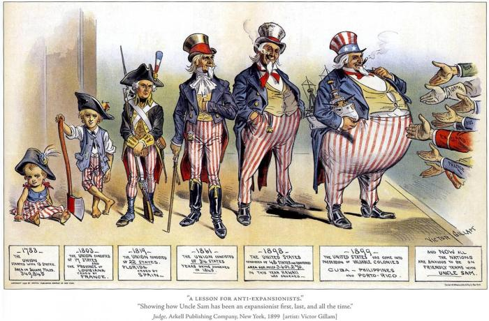 Uncle sam political cartoon 1899