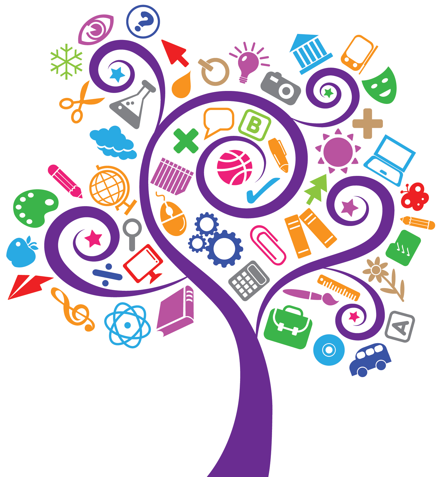 Image result for learning tree image