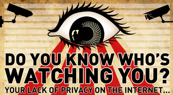 do you know who is watching you