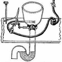 Flush toilet design