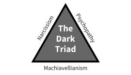 Dark Triad of narcicissm